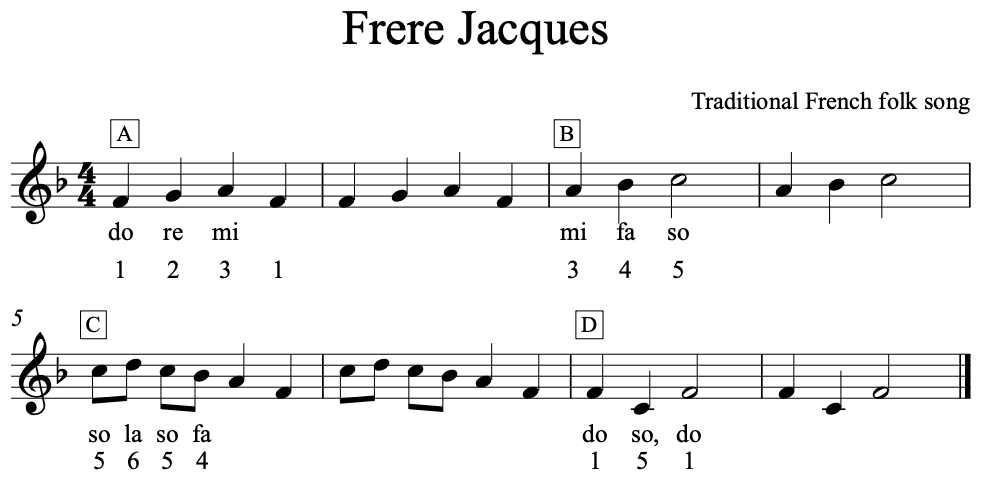 Frere Jacques with scale numbers